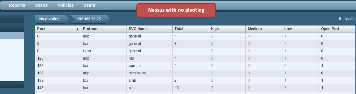 nessus_no_pivoting_result